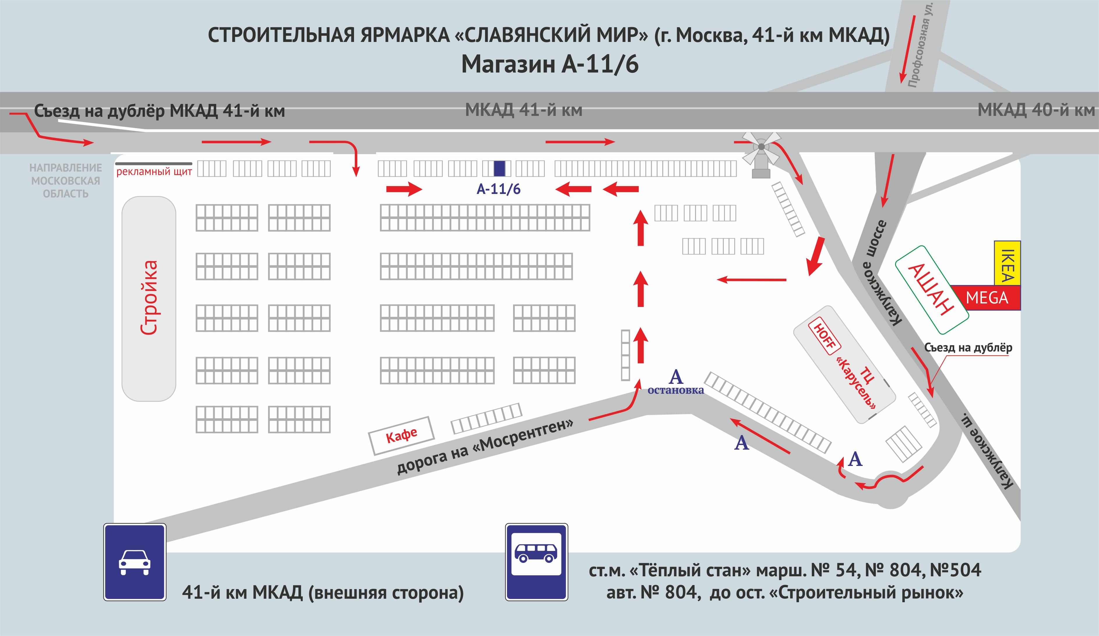 Схема рынка славянского мира